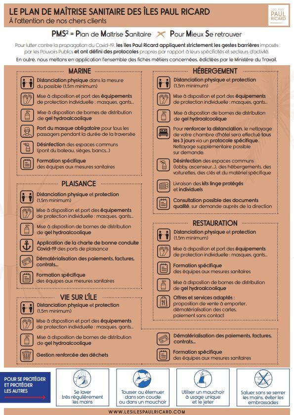 Plan de mesure sanitaire sur Les Iles Paul Ricard